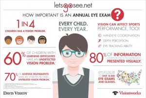 Schedule your Back to School Eye Exams