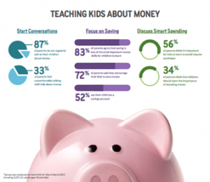 Teaching Kids about Money (+ free ebook)