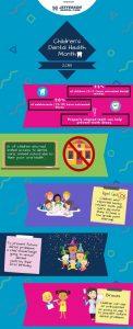 Children's Dental Health Month (+ Dental Care Tips)